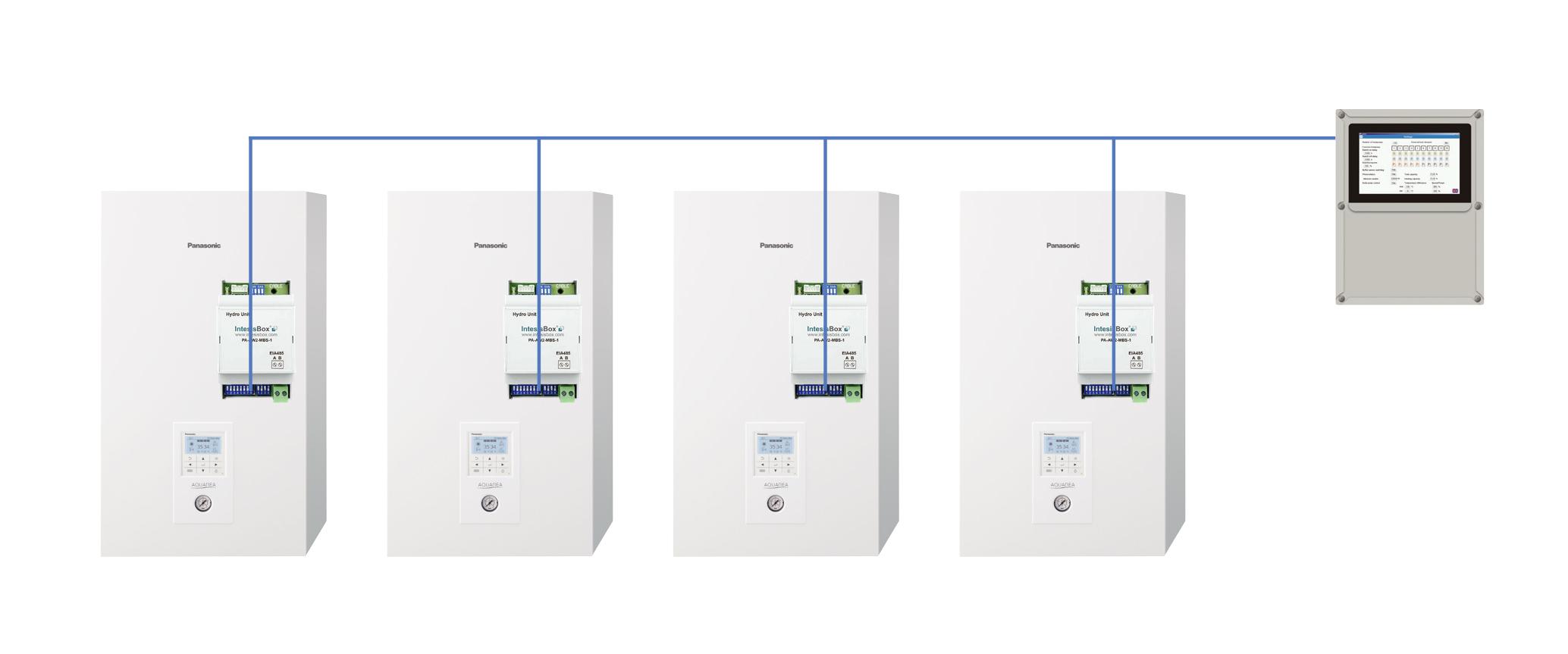 Mit dem neuen AQUAREA Kaskadenregler von Panasonic können bis zu 10 AQUAREA Luft-Wasser-Wärmepumpen parallel gesteuert werden.