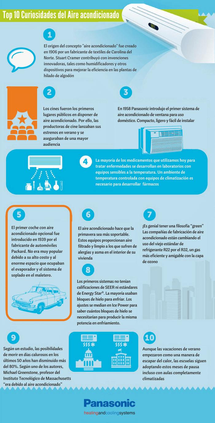 Infografía curiosidades del aire acondicionado