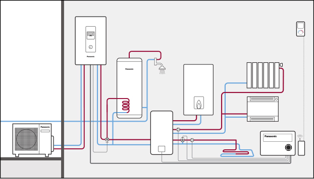 New Aquarea Ht Panasonic Heating And Cooling Solutions