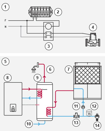 Trane Ductless Wiring Diagram likewise Old Type Air Conditioning together with High Power likewise Old Type Air Conditioning further  on panasonic aircon wiring diagram