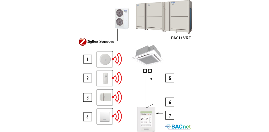 building energy management system bems free In this report, the global building energy management system (bems) market 2018-2023 is valued at usd xx million in 2016 and is expected to reach usd xx million by the end of 2022, growing at a cagr of xx% between 2016 and 2022.