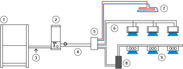 VRF Water Heat Exchange Panasonic Heating And Cooling