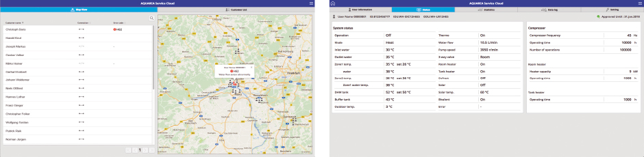 Aquarea Service Cloud - Panasonic Heiz- und Kühlsysteme